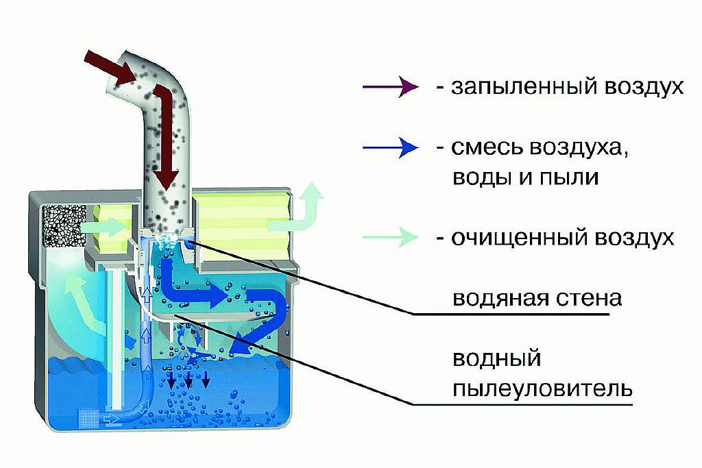 аквафильтр