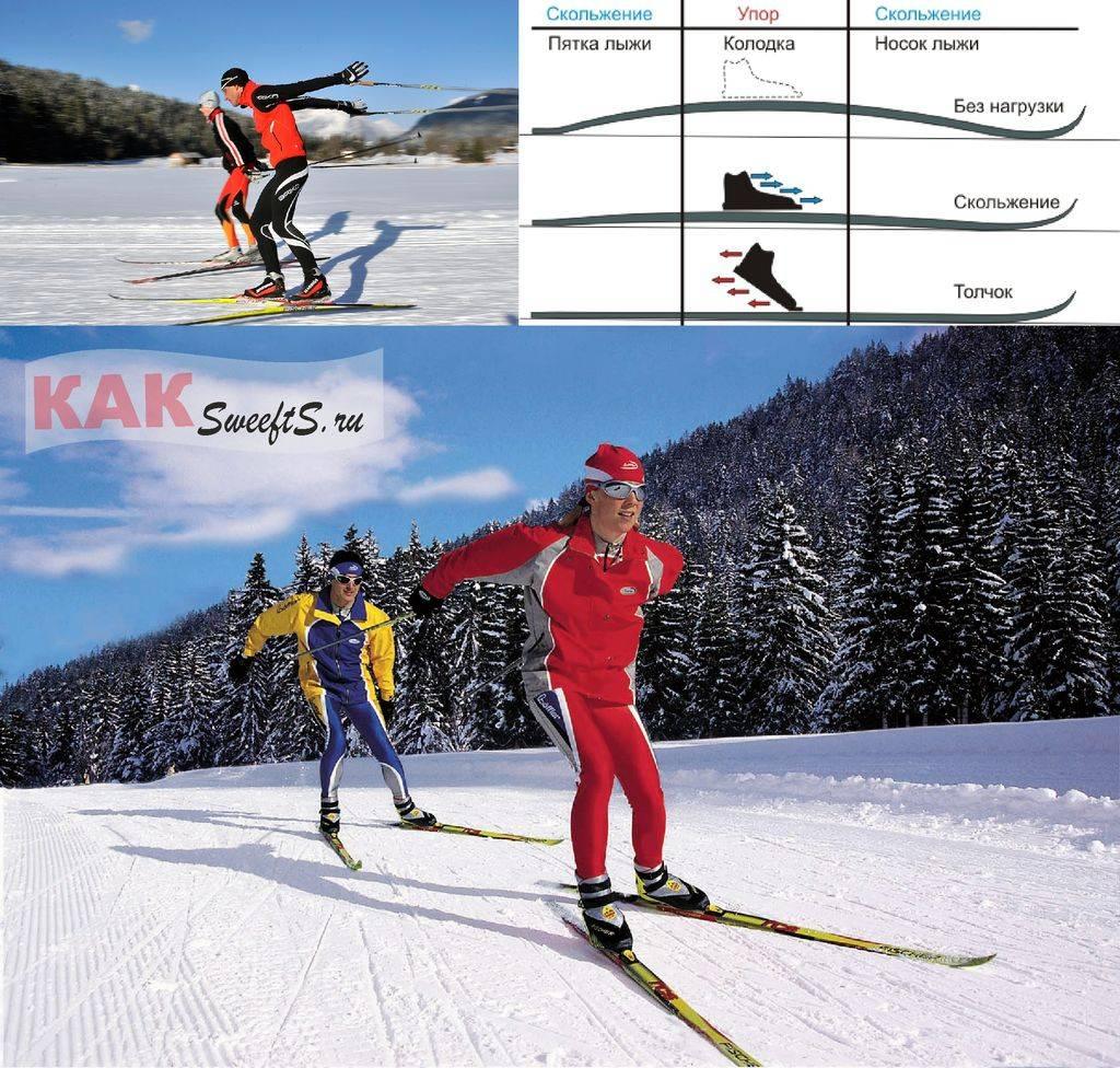 как кататься на лыжах